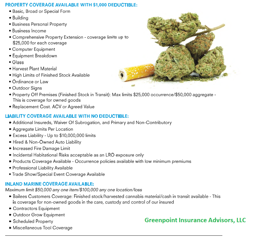 List of Insurance Products for Marijuana Companies