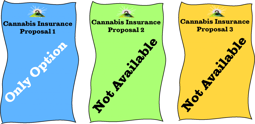 Cannabis Insurance Proposal Banner